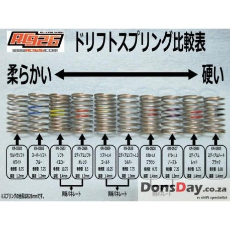 RC926 Soft spring set package 28mm 20pcs
